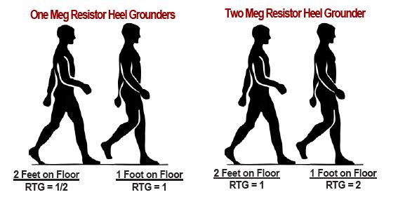 One Meg resistor vs Two Diagram