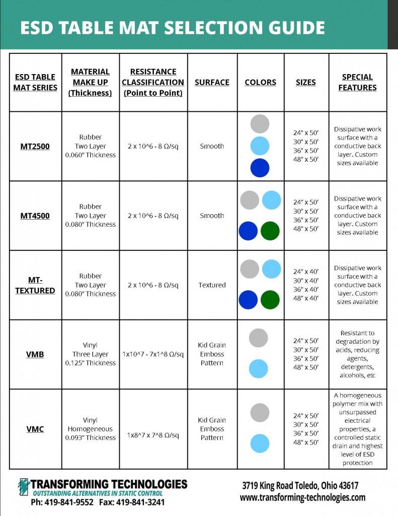 Table Mat Selection Guide - PORTRAIT